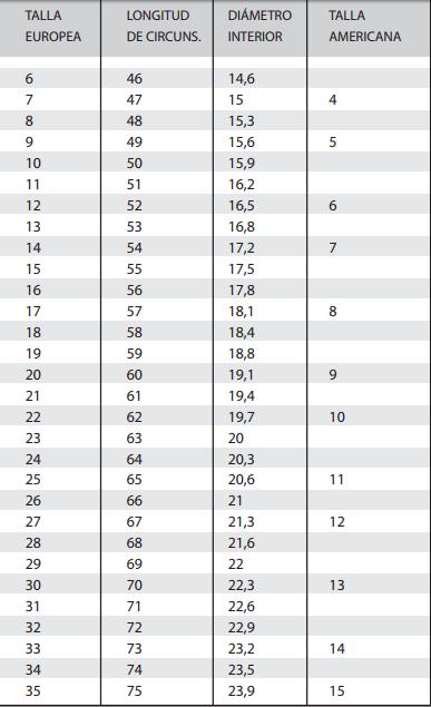 tabla de medida de anillos